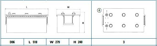 Exide 625SE diagram